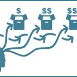 電通の語るトレンド―新時代の起業戦略とは