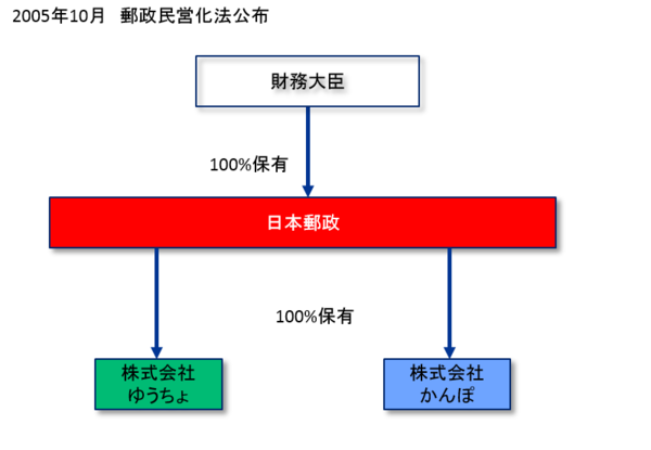 yusei-3sha