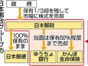 yusei-jojo