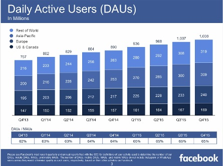 facebook2015-1