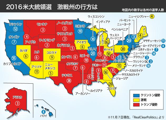 アメリカ大統領選各州の情勢