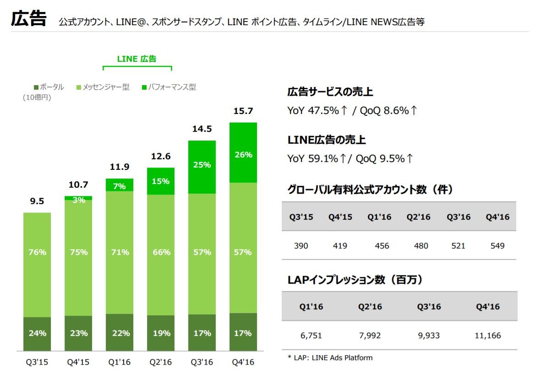 line201612-2